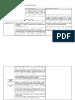 Historia de La Administración en México (Cuadro)