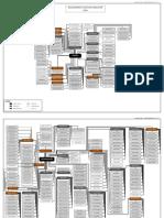 Diagram Jaringan Realignment (1)