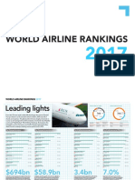 World Airline Rankings