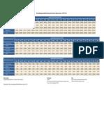 Perkembangan Jumlah Kendaraan Bermotor Menurut Jenis tahun 1949-2014.pdf