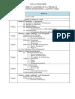 9. Jadual Perancangan Program