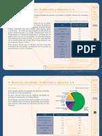Reservaspetol-1.pdf
