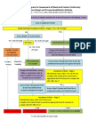 blend-content-uniformity-process-flow-diagram-design-validation (1).pdf