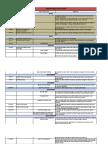 Calendar of Activities (Edited)