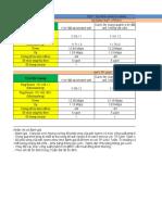 Modem Xperio 8121-W22e