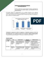 Diagnóstico de Aspectos de Prevención de Riesgos Coopeuch 2011.docx
