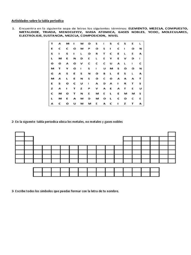 Actividades sobre la tabla periodica urtaz Choice Image