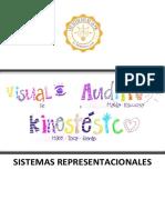 Reporte de Visual, Auditivo y Kinestésico
