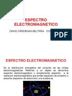 ESPECTRO ELECTROMAGNETICO.pdf