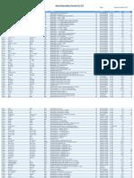 Precios Eecol 2015 Base Disponible Promocion