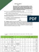 draft PMS preturi 01.08.2017.pdf