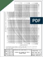 Clase 5.- Curva de Fusibles T.pdf