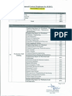 OGDCL_CONTENT_WEIGHTAGES.pdf