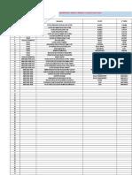 Formato Para Toma de Inventario Inicial