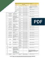 Comisarias.pdf