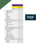 113284_Tablas de Construccion.pdf