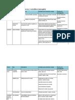 Matriz de Ejes, Indicadores y Variables