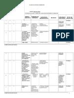 Planificacion Semestral 2010 Tercero Medio