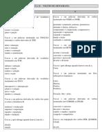 AULA 01 - Noções de Ortografia
