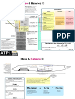 ATPLessentials-Mass-and-Balance.pdf