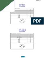 Saida de Video de Um CP400 Ou CP400 II