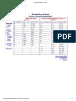 Medidas y Pesos de Chapas.pdf