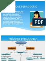 enfoquepedagogico-120330211344-phpapp02 (2).pptx
