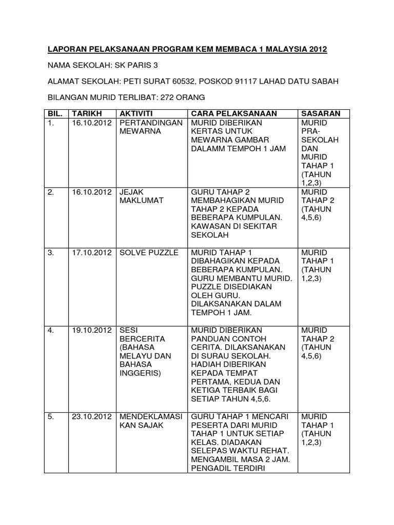 111876727 Laporan Pelaksanaan Program Kem Membaca 1 Malaysia 2012