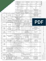 Flujograma de Pacientes NEONATALES