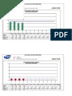 5s--modelo-do-grafico--dos-indicadores-e-metas-5s_adm.xls