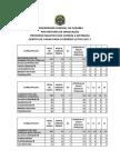 Quadro de Vagas Com Reserva Ead 2017.1