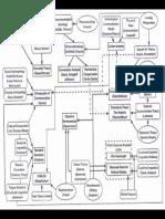 02_c2 Mapa teoría y métodos