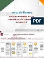 Linea Tiempo AD125 Soc&Emp2017 2