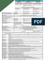 2603-2604-2605_Comparisons_4-6-11.pdf