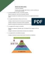 Estructura Jerárquica Del Poder Judicial