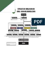 struktur organisasi smk
