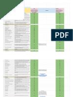 SDU Checklist - Win 10 Pro x64-Bit OS - Copy.pdf