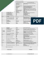 5.4.1 (2) Identifikasi Peran Lintas Program