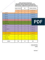 Jadwal Pengukuhan PTPS