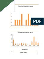 PLQP DATA