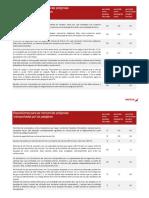 guia_objetos_peligrosos_es.pdf