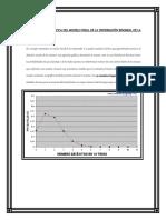 Representación Gráfica Del Modelo Ideal de La Distribución Binomial de La Probabilidad