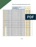 TABLA COEFICIENTES FOSTER - RYBKIN.pdf