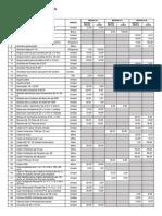Dotación de Materiales (Inst Elect 2017)