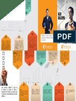 Plegable tips copasst.pdf