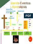 Apocalipsis Animado