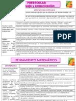 preescolar_lenguaje_matematicas