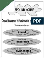 compound-nouns-poster.pdf