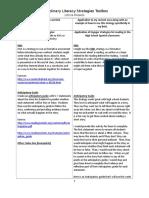 disciplinary literacy toolkit