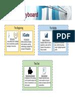 IGate Storyboard V2
